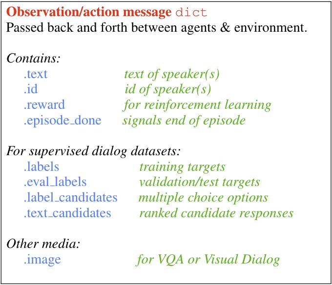 Intro to ParlAI — ParlAI documentation